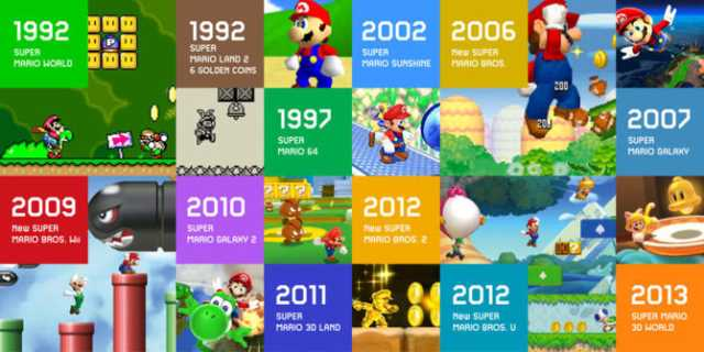 Nintendo Planning New SUPER MARIO Games And Remasters To Commemorate The Series' 35th Anniversary