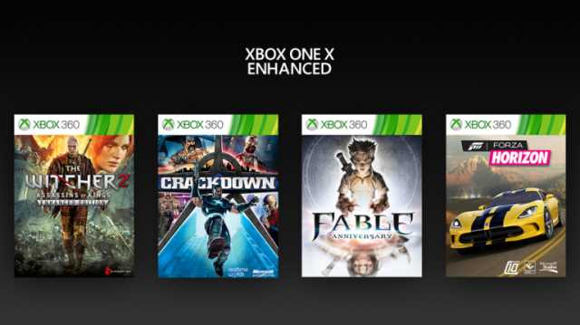THE WITCHER 2, CRACKDOWN, FABLE ANNIVERSARY, And FORZA HORIZON Become Backward Compatible On Xbox One